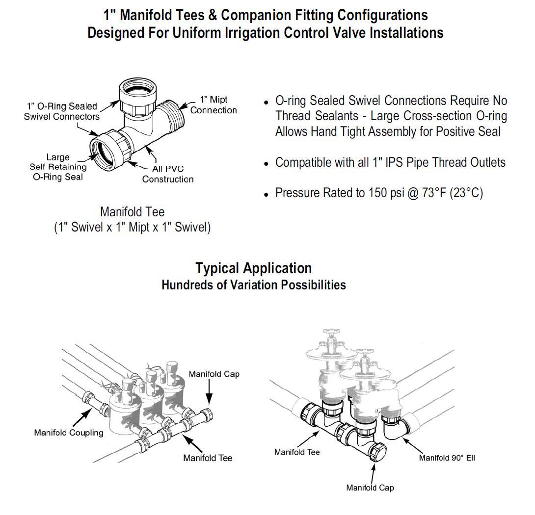 manifold instructions