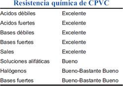 resistqucaCPVC